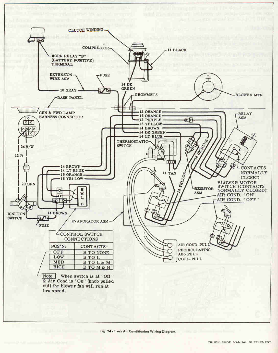 60 66 Chevy Instrument Cluster Wiring Diagram
